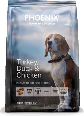 Turkey, Duck & Chicken
